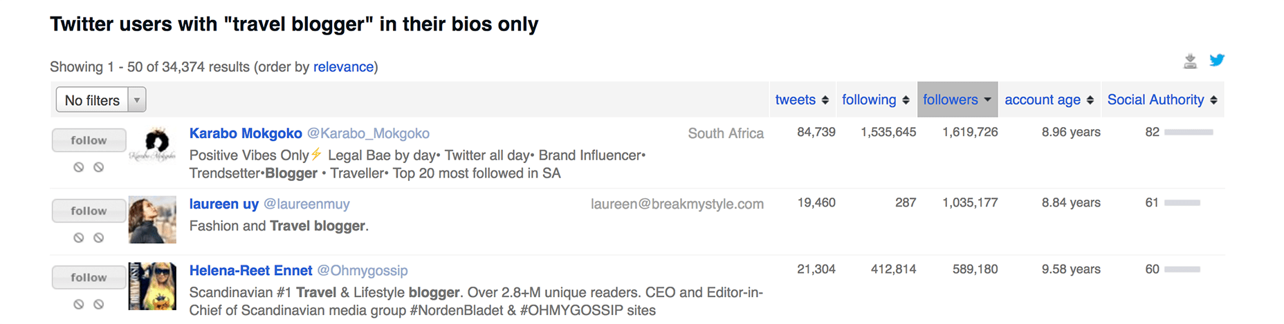 find-twitter-influencers
