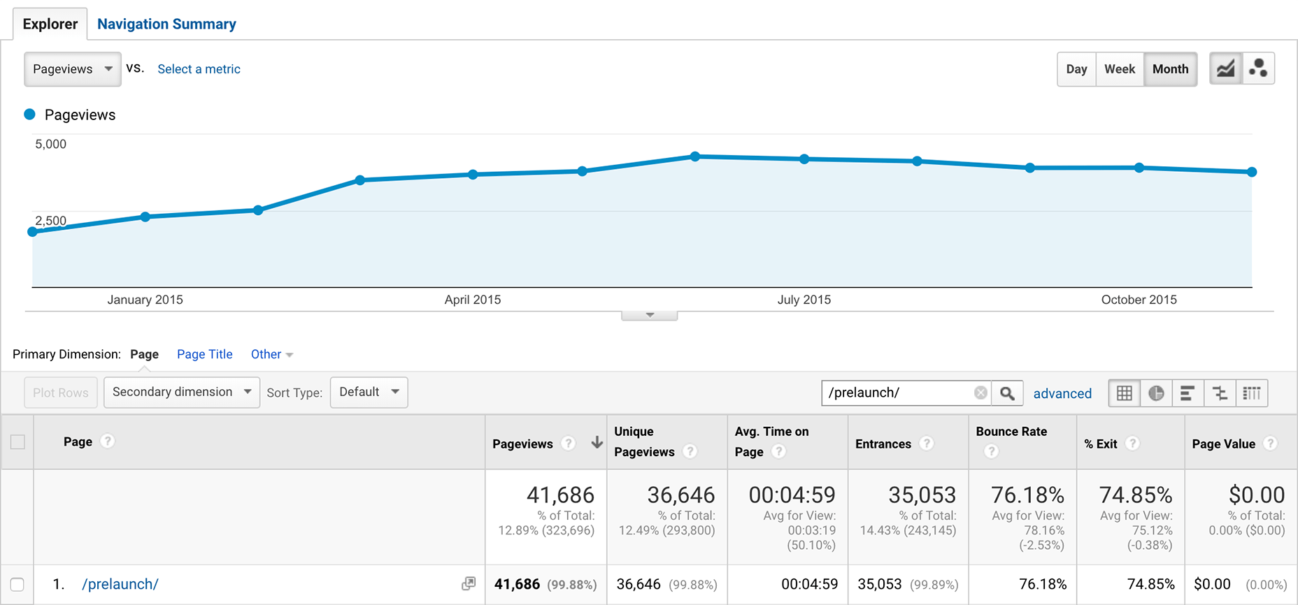 gleam-blog-google-analytics