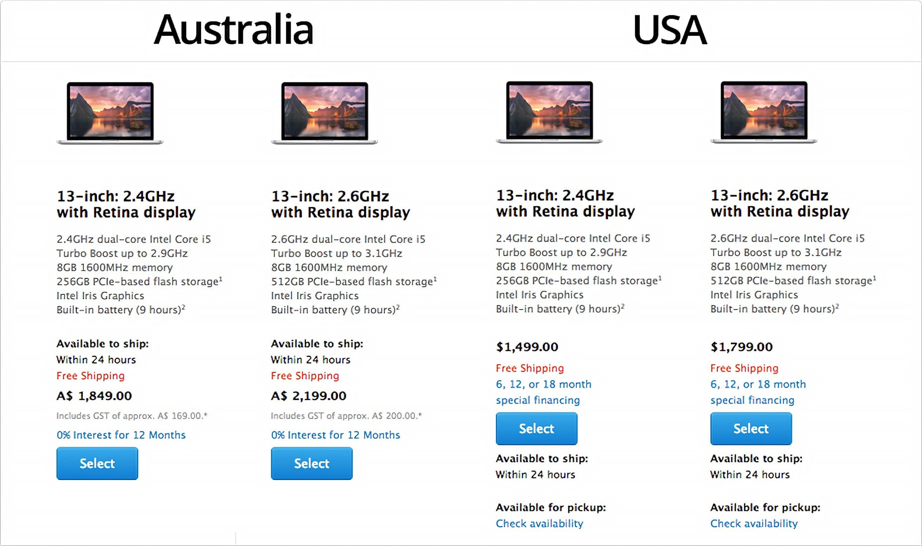 aus-usa-mac-prices